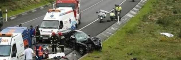 La Probabilidad de Morir por Accidente de Tráfico