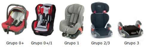 Sistemas de retenci n infantil sri conducci n responsable for Sillas para autos para ninos 4 anos